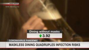 Pesquisadores alertam sobre o risco de não usar máscara, em momento algum, durante refeição em grupo; NHK